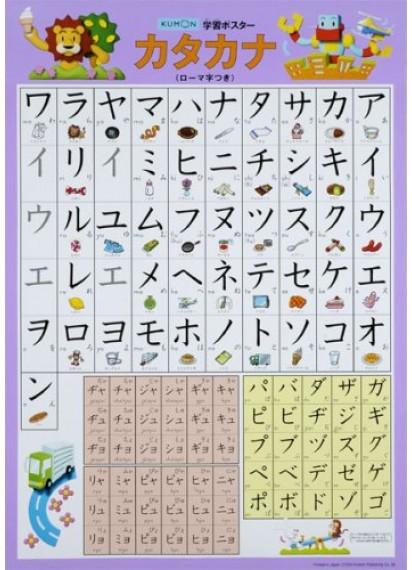 Обучающий плакат с японской азбукой катакана