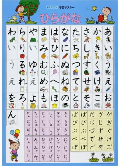 Обучающий плакат с японской азбукой хирагана